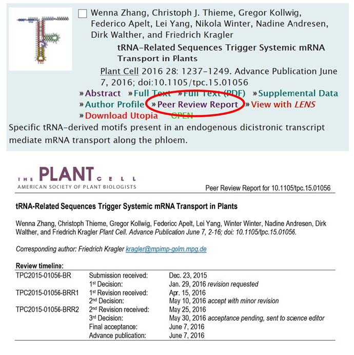 Plantae Editorial The Plant Cell Begins Opt In Publishing Of Peer