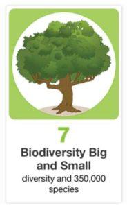 7Biodiversity